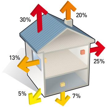 zonas eficiencia energetica